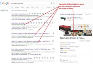 Nashville Billiard and Patio SEO Search Engine Optimization Page Authority