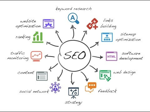 SEO, search engine optimization, SEO Consulting, Search Engine Marketing, SERP, Search Engine Return Page